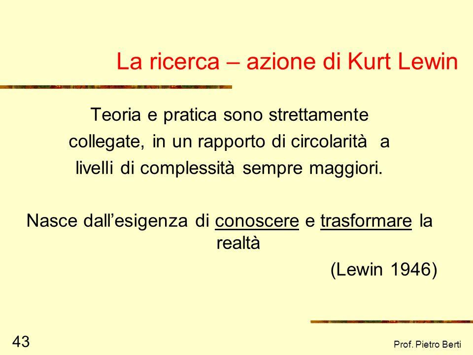 Prof. Pietro Berti 42 Prerequisiti: Senso di responsabilità Competenza Potere Si sviluppano grazie a: Partecipazione Coinvolgimento Connessione fra at
