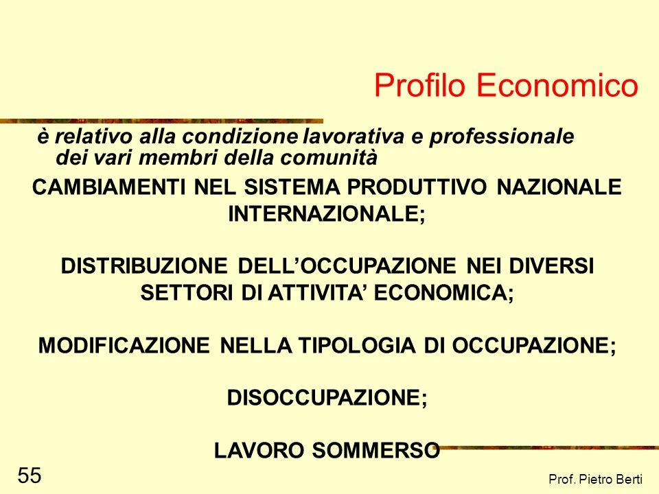 Prof. Pietro Berti 54 Profilo Demografico Lattenzione è focalizzata sulle caratteristiche della popolazione Rilevazioni di stato POPOLAZIONE DENSITA E