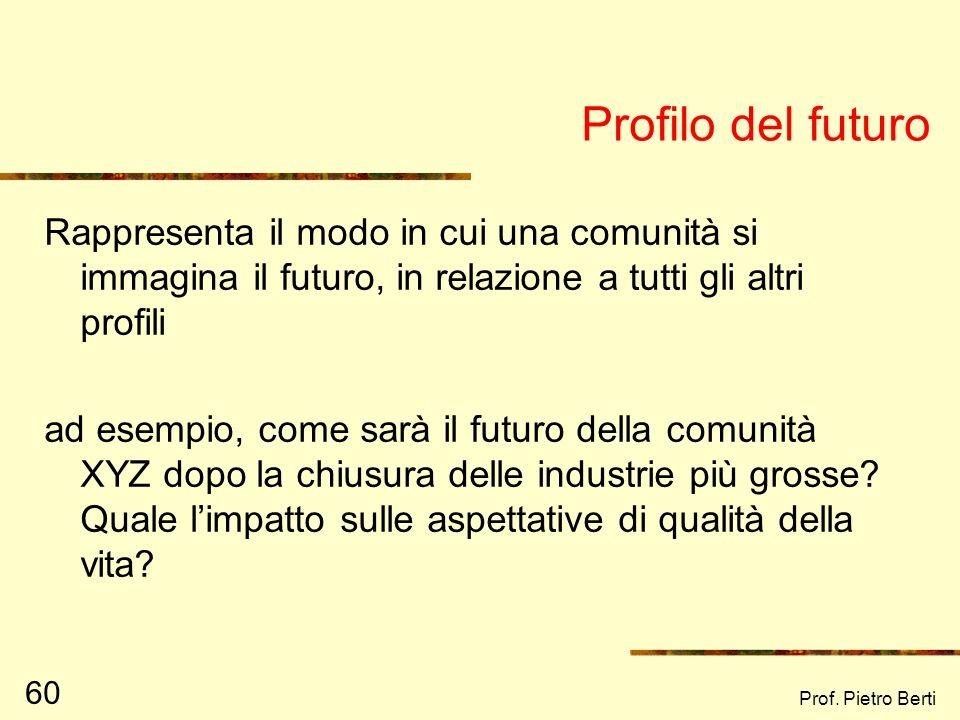 Prof. Pietro Berti 59 Profilo psicosociale Analisi dei legami sociali (vincoli affettivi, Interessi comuni) che caratterizzano la comunità. GRADO DI I