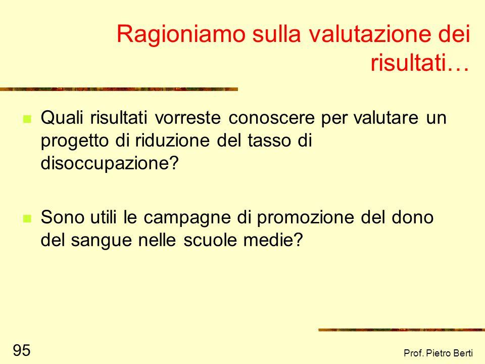 Prof. Pietro Berti 94 Limpatto (outcome) Rappresenta il come i risultati ottenuti dal progetto hanno ridotto il bisogno di partenza Il bisogno di part