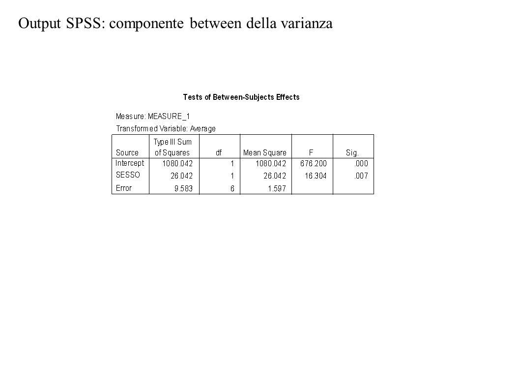 Output SPSS: componente between della varianza