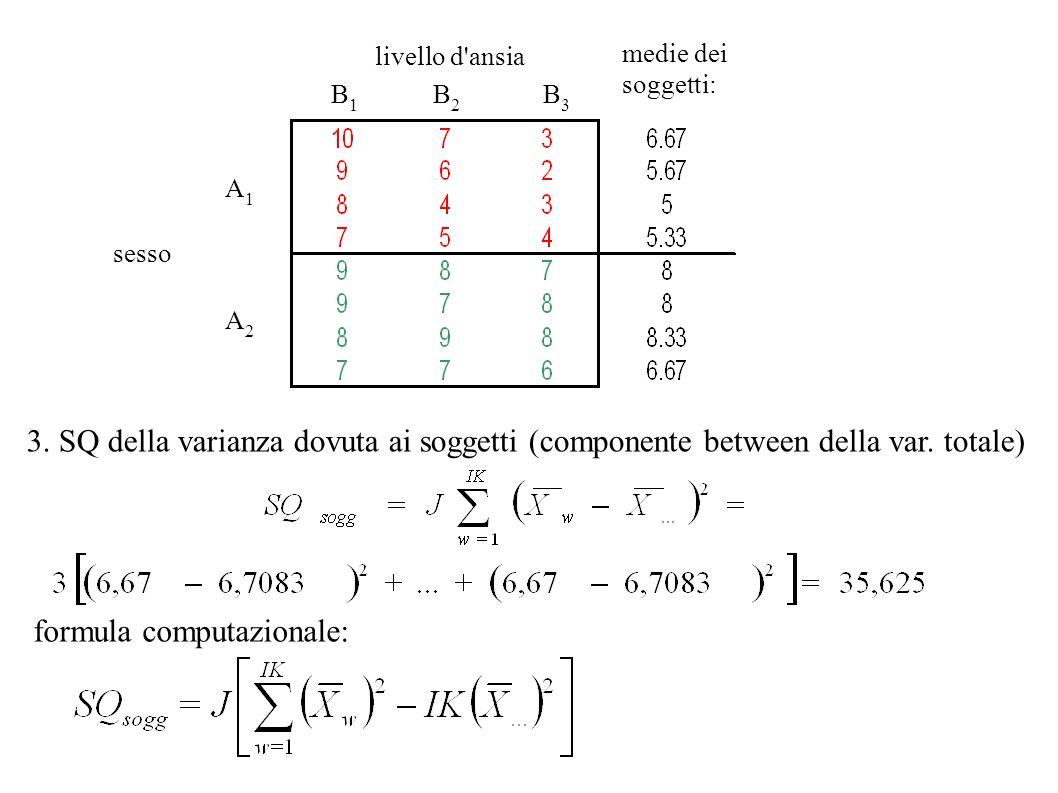 4.SQ della varianza dovuta al fattore B formula computazionale: 5.