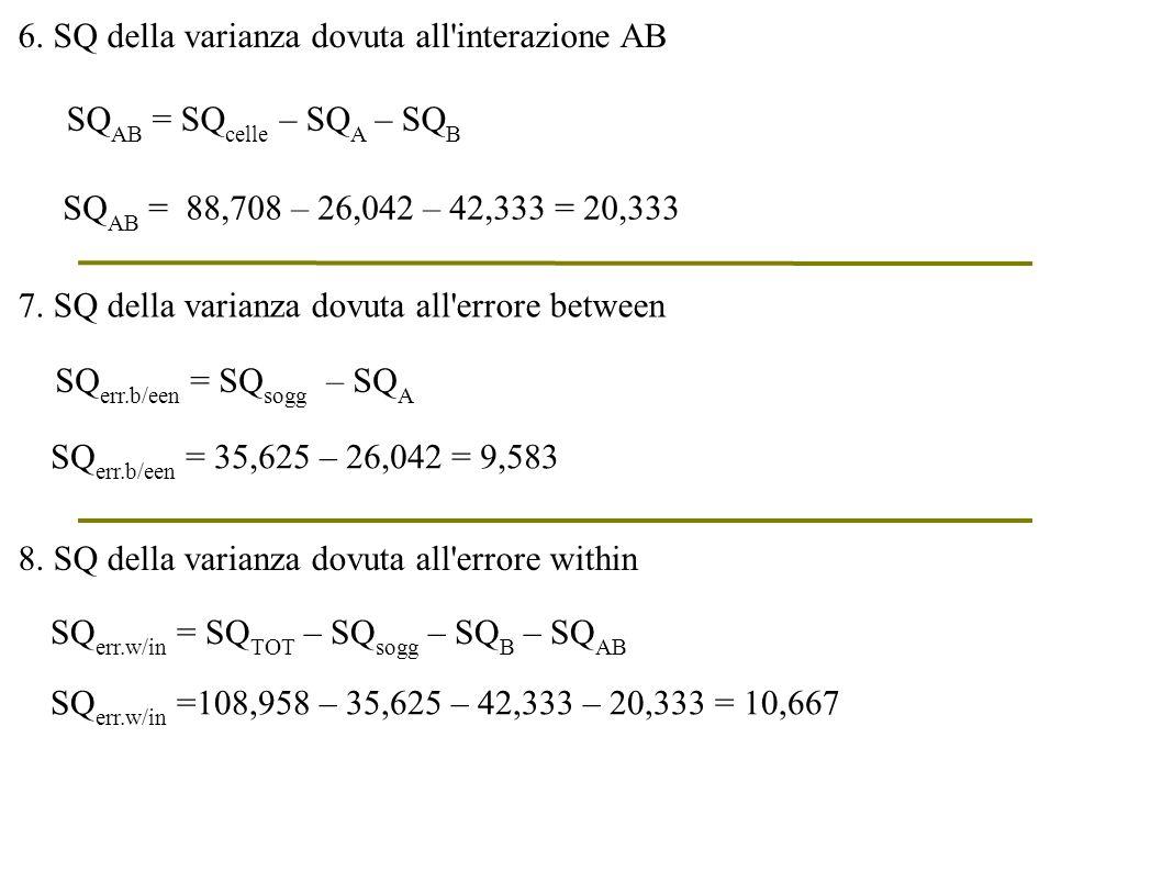 6. SQ della varianza dovuta all'interazione AB SQ AB = SQ celle – SQ A – SQ B SQ AB = 88,708 – 26,042 – 42,333 = 20,333 7. SQ della varianza dovuta al
