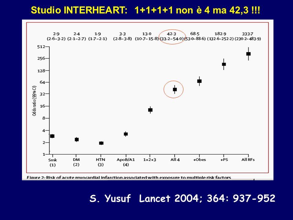 S. Yusuf Lancet 2004; 364: 937-952 Studio INTERHEART: 1+1+1+1 non è 4 ma 42,3 !!!