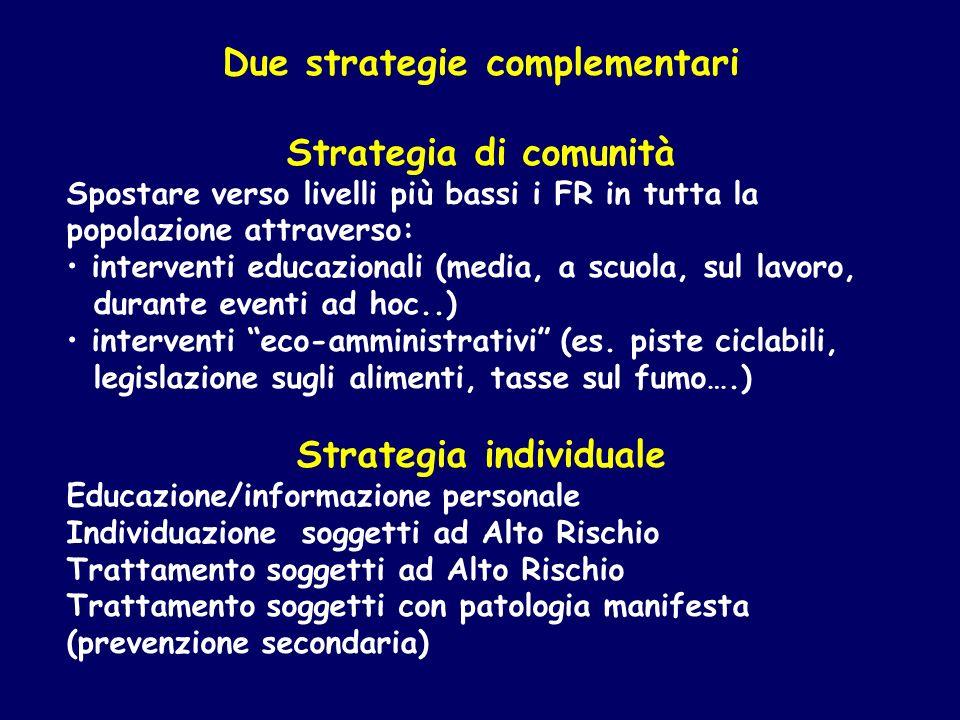 Due strategie complementari Strategia di comunità Spostare verso livelli più bassi i FR in tutta la popolazione attraverso: interventi educazionali (media, a scuola, sul lavoro, durante eventi ad hoc..) interventi eco-amministrativi (es.