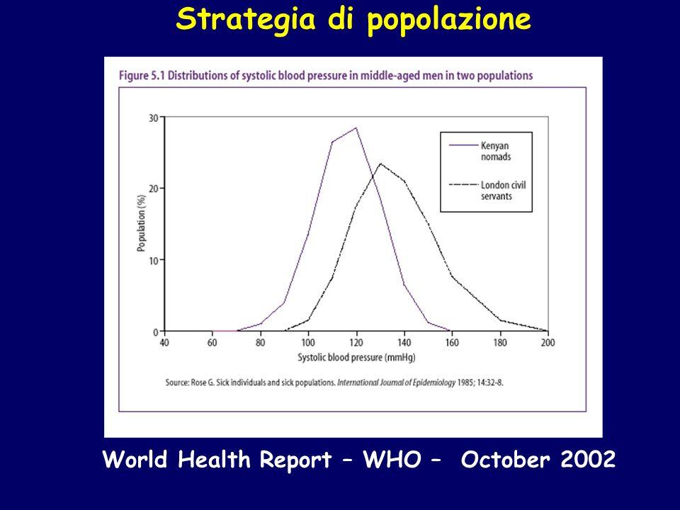 World Health Report – WHO – October 2002 Strategia di popolazione
