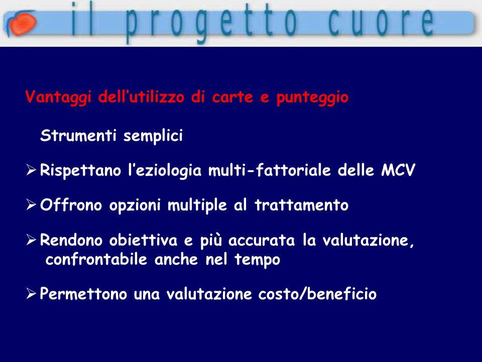 Vantaggi dellutilizzo di carte e punteggio Strumenti semplici Rispettano leziologia multi-fattoriale delle MCV Offrono opzioni multiple al trattamento