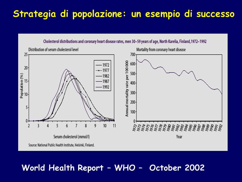 World Health Report – WHO – October 2002 Strategia di popolazione: un esempio di successo