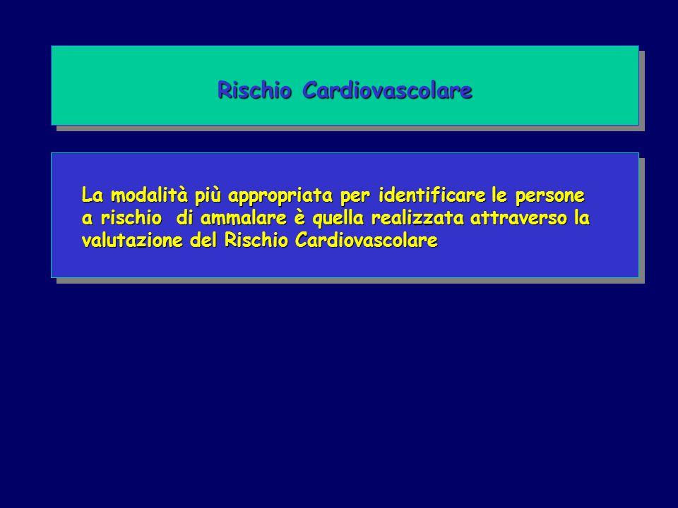La modalità più appropriata per identificare le persone a rischio di ammalare è quella realizzata attraverso la a rischio di ammalare è quella realizzata attraverso la valutazione del Rischio Cardiovascolare valutazione del Rischio Cardiovascolare La modalità più appropriata per identificare le persone a rischio di ammalare è quella realizzata attraverso la a rischio di ammalare è quella realizzata attraverso la valutazione del Rischio Cardiovascolare valutazione del Rischio Cardiovascolare Rischio Cardiovascolare