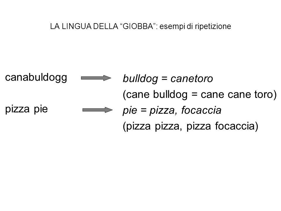 LA LINGUA DELLA GIOBBA: esempi di ripetizione canabuldogg pizza pie bulldog = canetoro (cane bulldog = cane cane toro) pie = pizza, focaccia (pizza pi