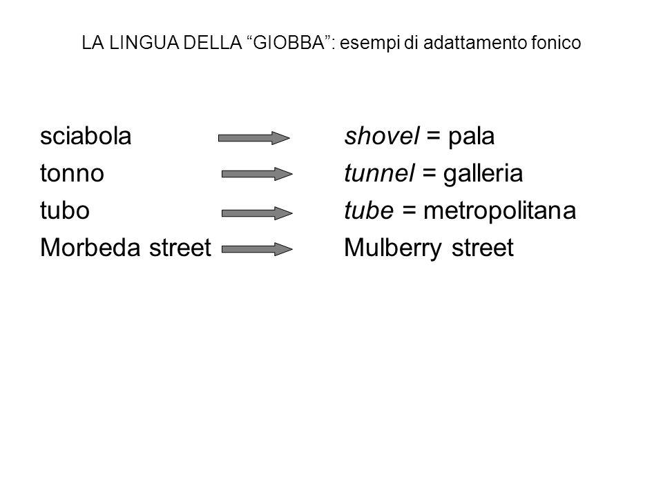 LA LINGUA DELLA GIOBBA: esempi di adattamento fonico sciabola tonno tubo Morbeda street shovel = pala tunnel = galleria tube = metropolitana Mulberry