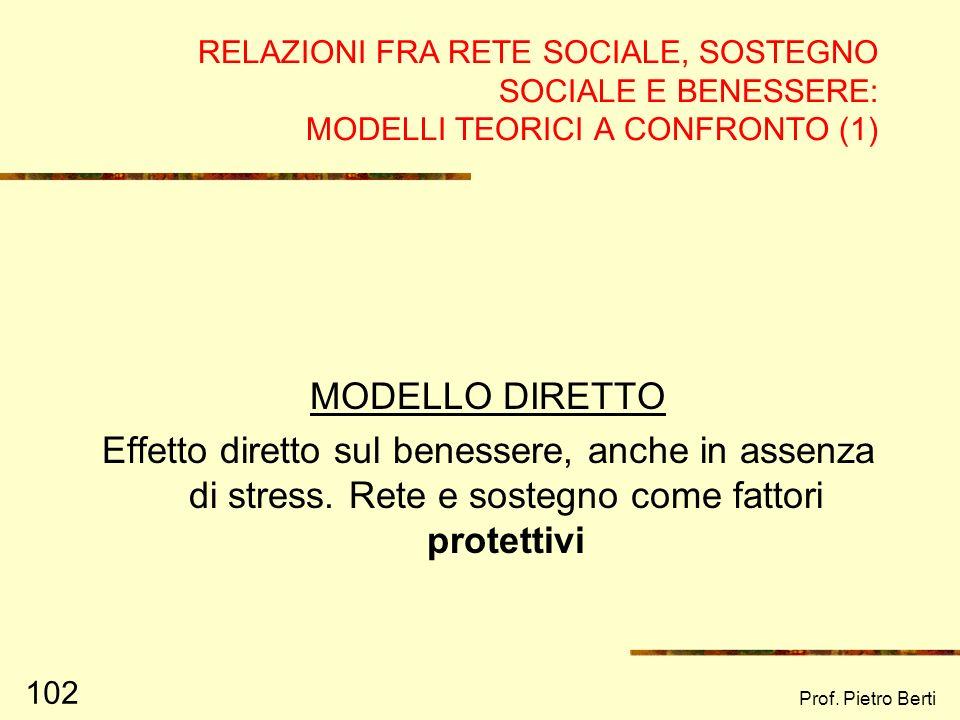 Prof. Pietro Berti 101 LE FUNZIONI DEL SOSTEGNO SOCIALE (5) SOSTEGNO DI STIMA Apprezzamento, considerazione, rispetto e ammirazione per laltra persona