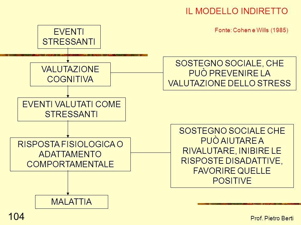 Prof. Pietro Berti 103 RELAZIONI FRA RETE SOCIALE, SOSTEGNO SOCIALE E BENESSERE: MODELLI TEORICI A CONFRONTO (2) MODELLO INDIRETTO la relazione fra st