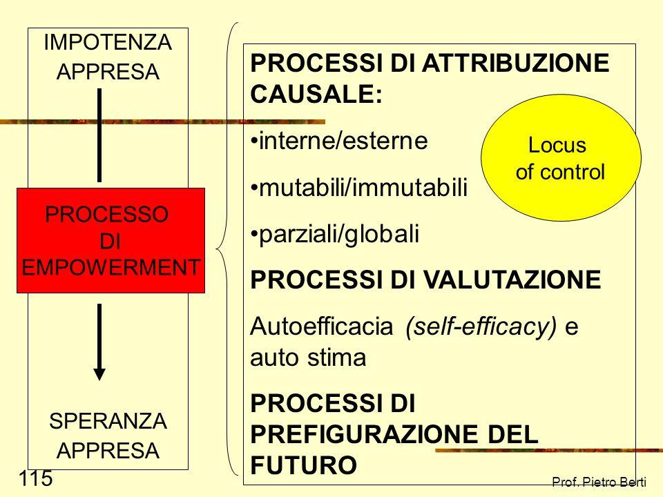Prof. Pietro Berti 114 IMPOTENZA APPRESA Sentirsi in scacco Sfiduciati Senza prospettive future Ci si sente vittime di eventi incontrollabili