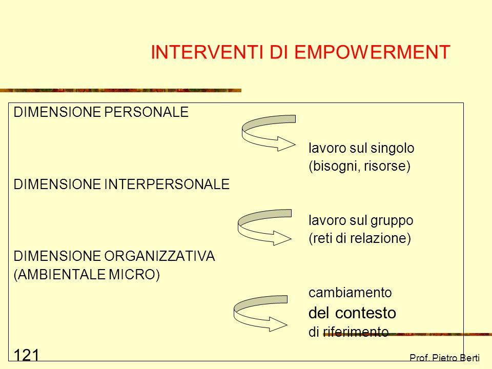 Prof. Pietro Berti 120 COMPONENTI CHIAVE PER IL PROCESSO DI EMPOWERMENT (Cox, Parson, 1994) Atteggiamenti, valori, credenze Atteggiamenti, valori, cre