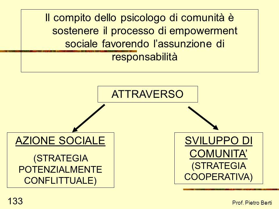 Prof. Pietro Berti 132 COMUNITA COMPETENTE Una comunità può dirsi competente se: Ha un repertorio di possibilità e di alternative (potere) Sa dove e c