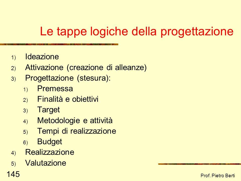 Prof. Pietro Berti 144 Una premessa Oggigiorno, gran parte delle attività sociali – anche quelle istituzionali degli enti pubblici! – sono finanziate