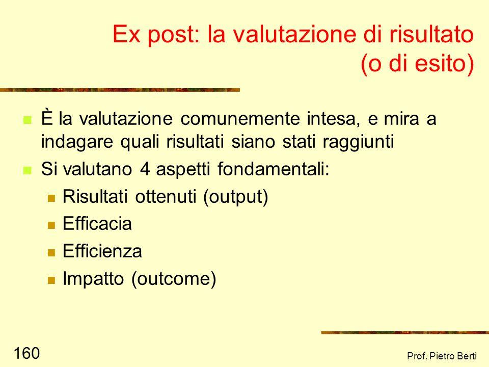 Prof. Pietro Berti 159 Ragioniamo sulla valutazione di processo… Pensate al vostro percorso scolastico fino ad ora: Pensate agli imprevisti: cosa vi h