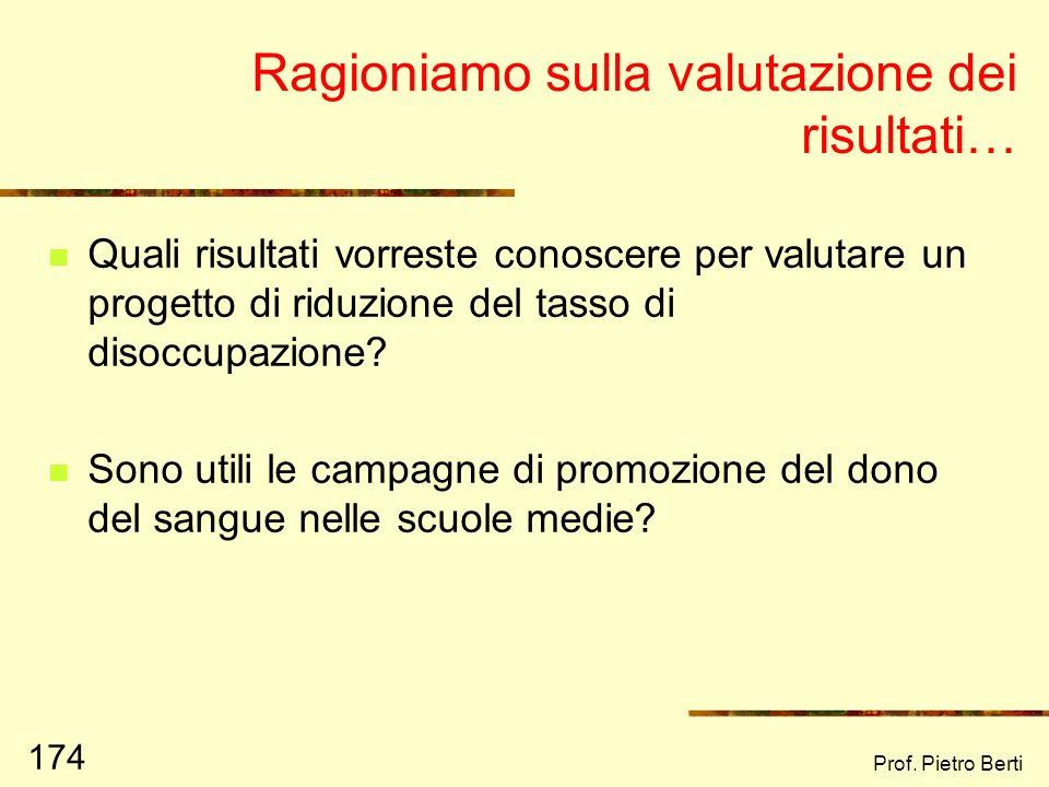 Prof. Pietro Berti 173 Limpatto (outcome) Rappresenta il come i risultati ottenuti dal progetto hanno ridotto il bisogno di partenza Il bisogno di par