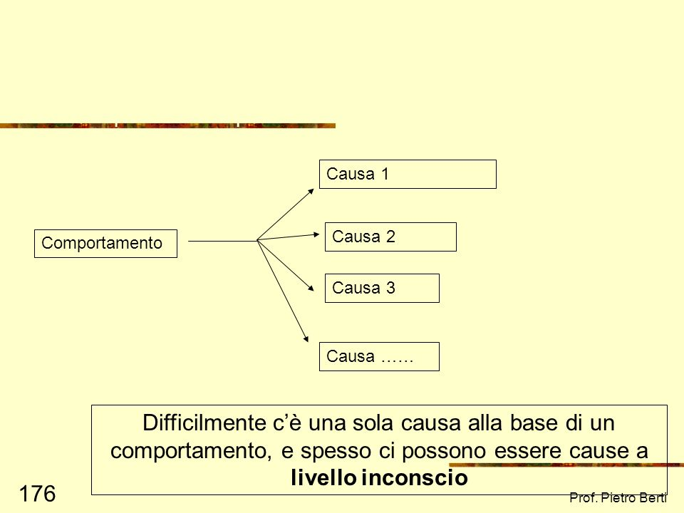 Prof. Pietro Berti 175 Diversi livelli, diversi risultati: la prospettiva ecologica Iniziamo a pensare in unottica sistemica SISTEMA = Unità complessa