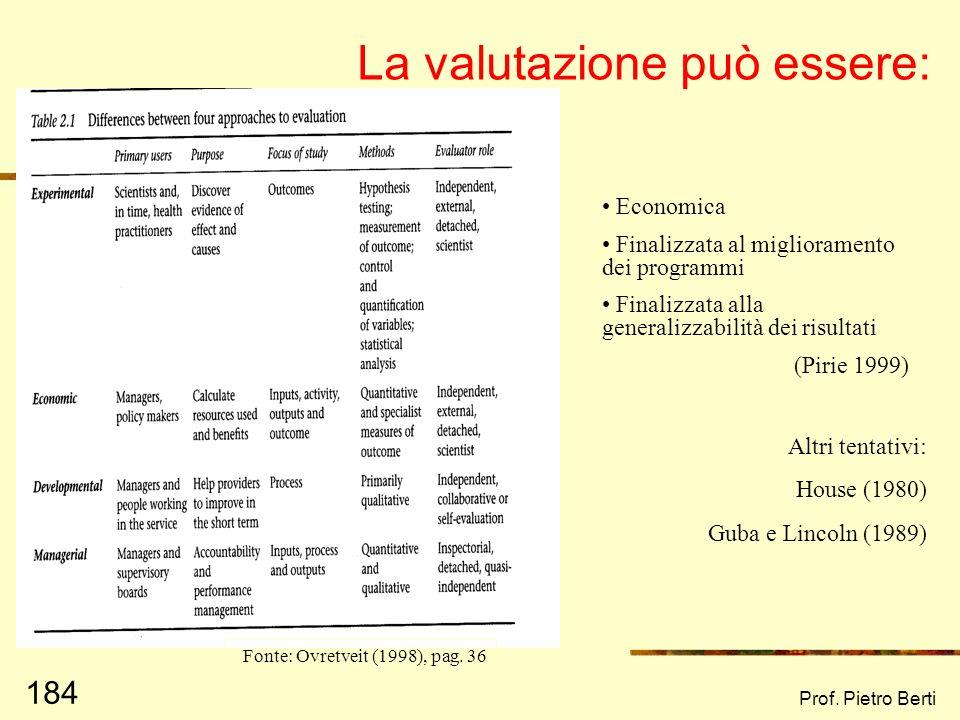 Prof. Pietro Berti 183 Livello di macrosistema È il livello più generale, comprende La cultura Le leggi Le tradizioni Un esempio di intervento a livel