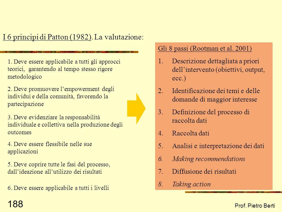 Prof. Pietro Berti 187 Shadish et al (1991) propongono una teoria basata su 5 aree; la valutazione deve tener conto di: Area della programmazione soci