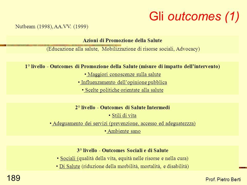 Prof. Pietro Berti 188 I 6 principi di Patton (1982). La valutazione: 1. Deve essere applicabile a tutti gli approcci teorici, garantendo al tempo ste