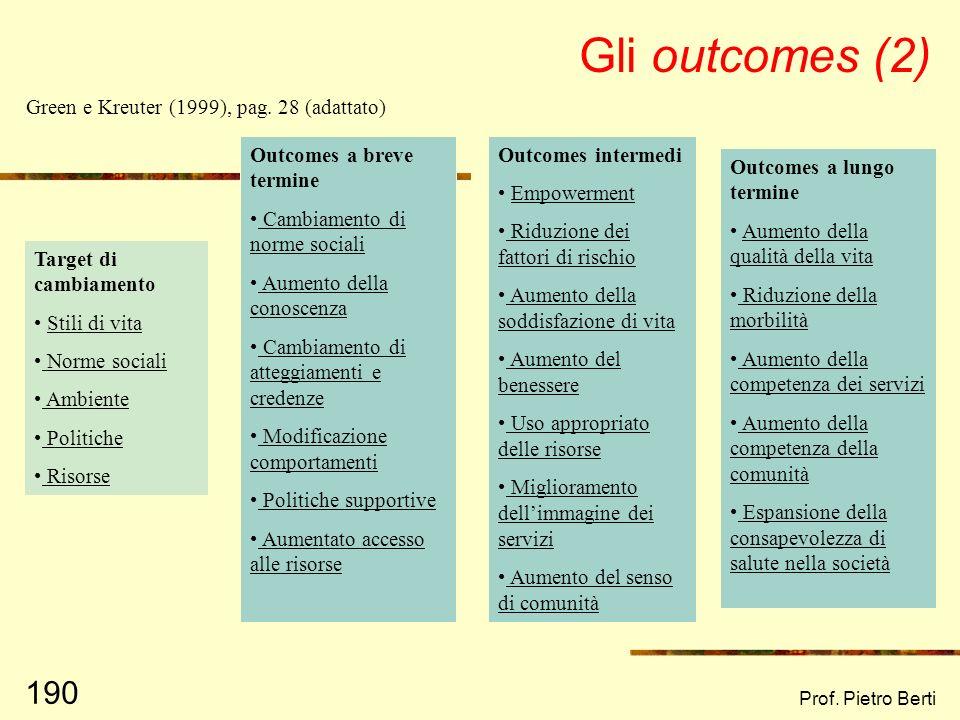 Prof. Pietro Berti 189 Gli outcomes (1) Azioni di Promozione della Salute (Educazione alla salute, Mobilizzazione di risorse sociali, Advocacy) 1° liv