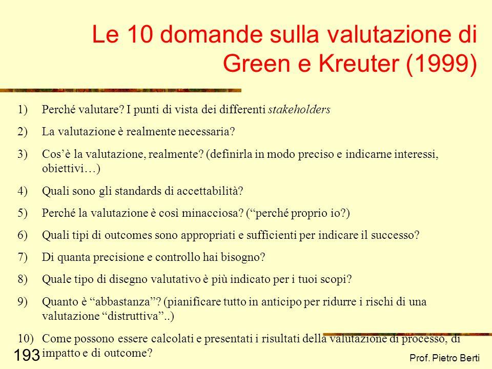 Prof. Pietro Berti 192