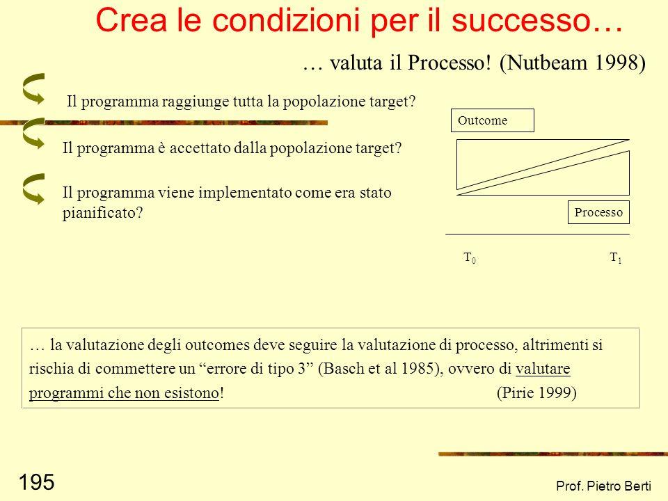 Prof. Pietro Berti 194 Secondo Modolo et al. (1993), valutare (in educazione sanitaria) è difficile perché: a)I fenomeni che si intende valutare sono