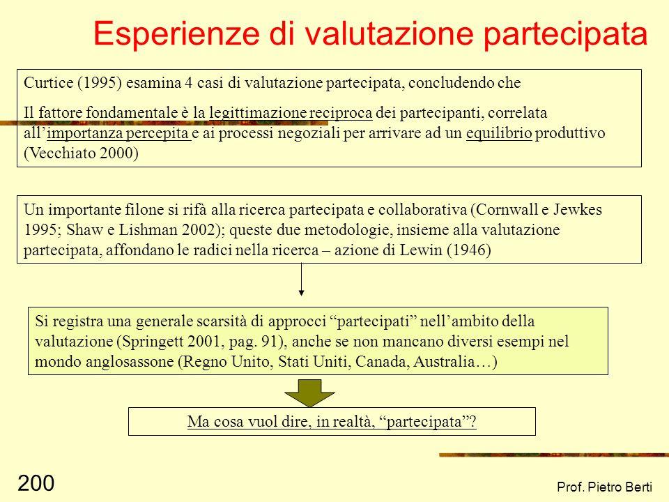 Prof. Pietro Berti 199 La Partecipazione (1) In Gran Bretagna, la legge di riforma del 1990 del Servizio Sanitario – il National Health Service and Co