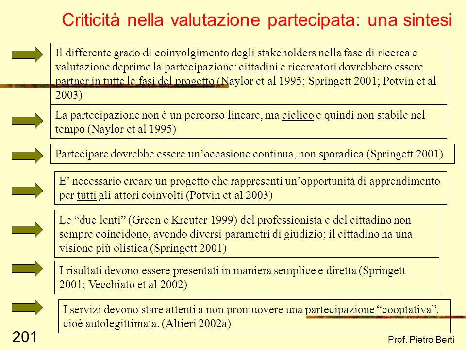 Prof. Pietro Berti 200 Esperienze di valutazione partecipata Curtice (1995) esamina 4 casi di valutazione partecipata, concludendo che Il fattore fond