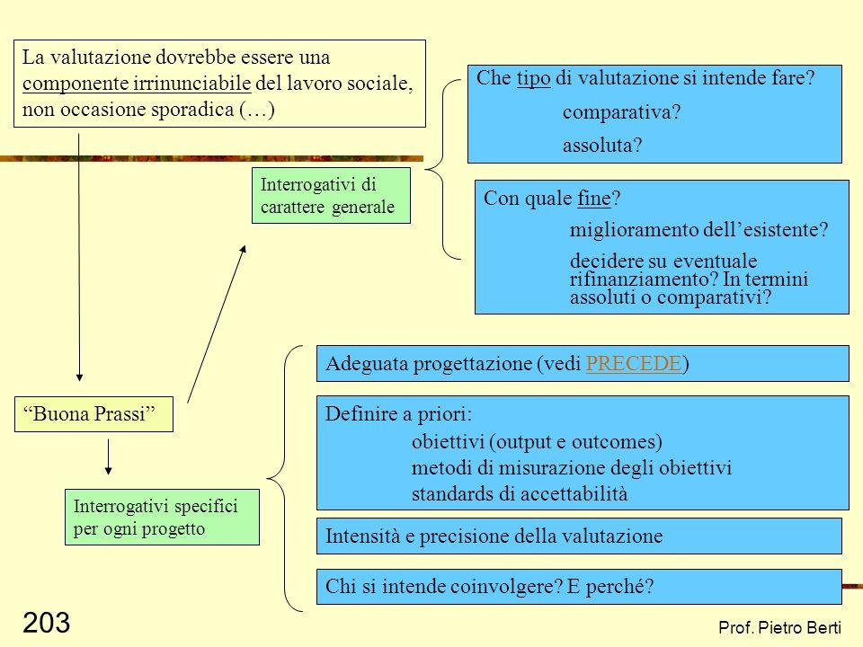 Prof. Pietro Berti 202 Considerazioni conclusive (1) Nel mondo anglosassone, la pratica della valutazione è diffusa da molti anni in molti ambiti, spe