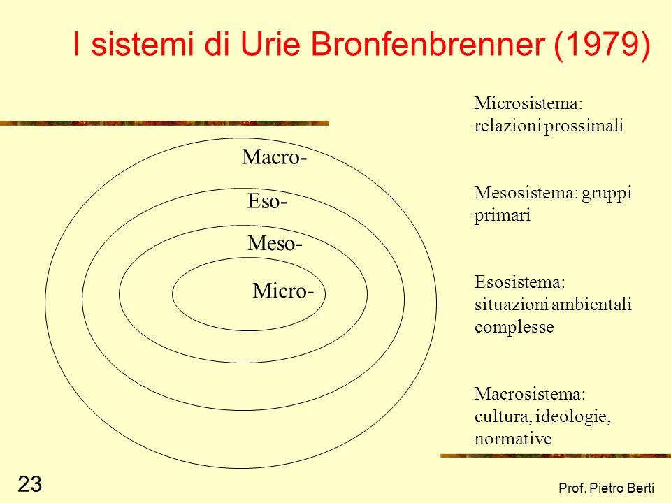Prof. Pietro Berti 22 I 6 livelli per laccomodamento intersistemico 1. Ricollocamento individuale 2. Intervento sullindividuo 3. Interventi sulla popo