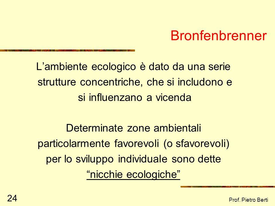 Prof. Pietro Berti 23 I sistemi di Urie Bronfenbrenner (1979) Micro- Meso- Eso- Macro- Microsistema: relazioni prossimali Mesosistema: gruppi primari