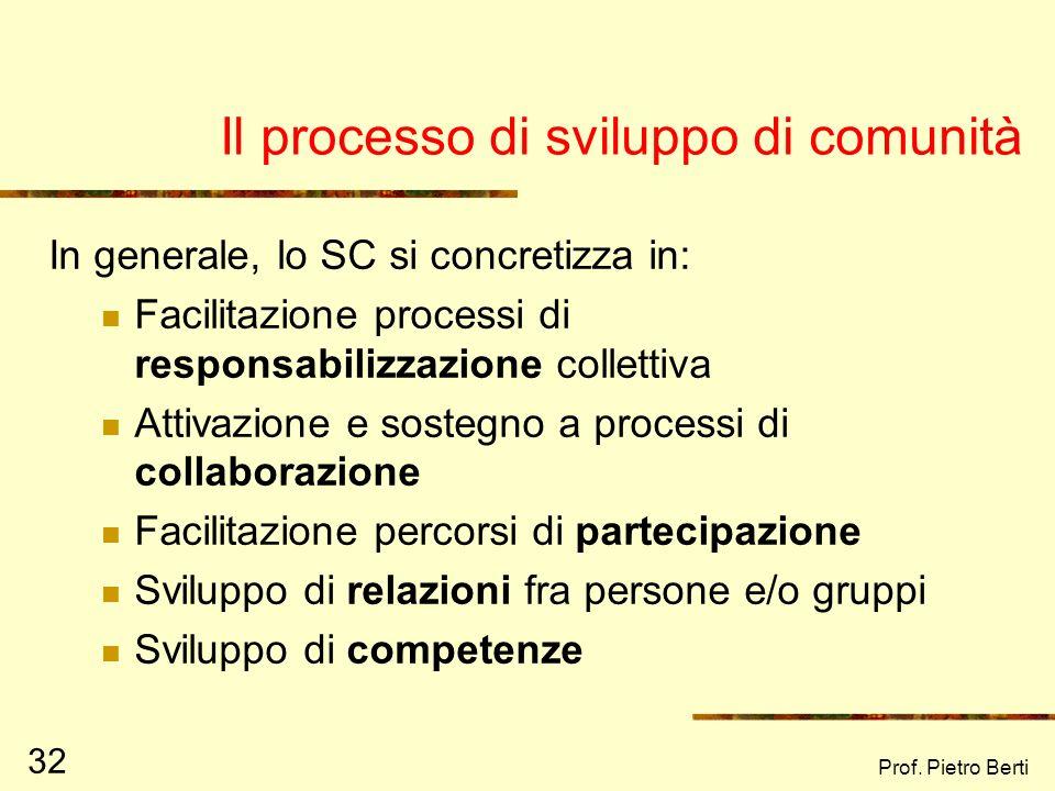 Prof. Pietro Berti 31 I prerequisiti dello sviluppo di comunità Le persone devono: Sentirsi responsabili e motivati rispetto al problema Avere un effe