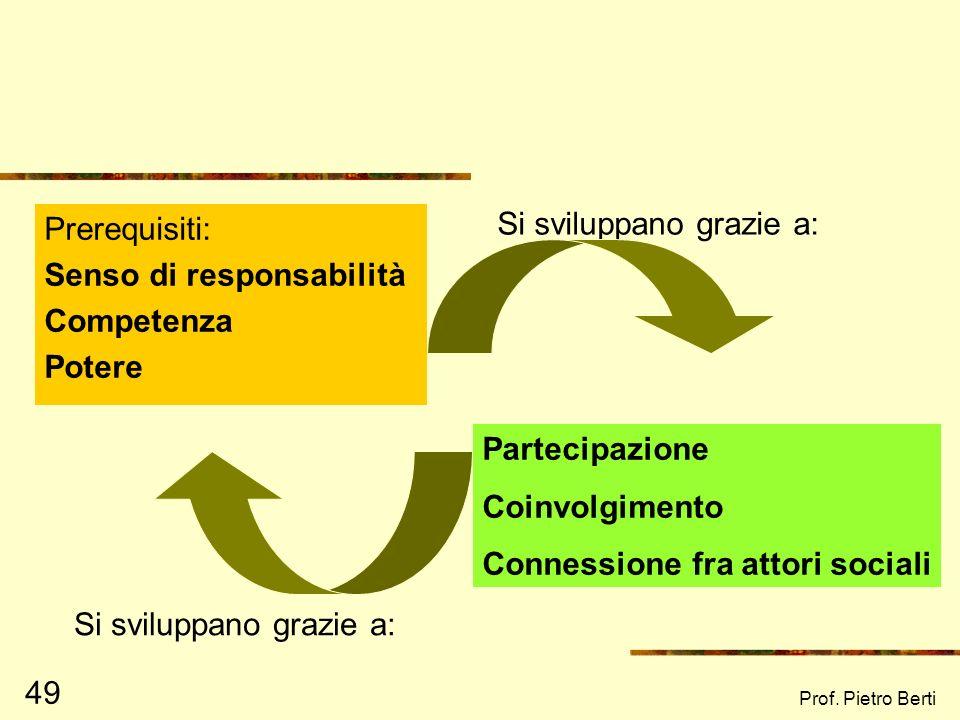 Prof. Pietro Berti 48 La ricerca – azione (o ricerca – intervento) (o action research)