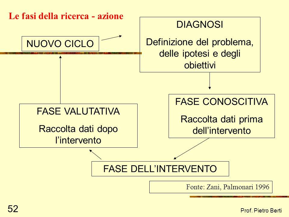 Prof. Pietro Berti 51 La ricerca – azione si chiama così perché dopo la fase di ricerca cè necessariamente una fase di azione, di intervento per cerca