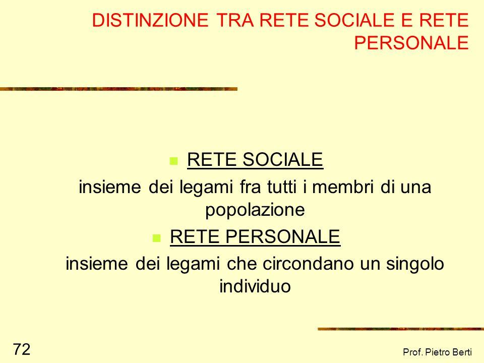 Prof. Pietro Berti 71 DEFINIZIONE DI RETE SOCIALE Insieme specifico di legami tra un insieme definito di persone. (Mitchell, 1969) Le caratteristiche