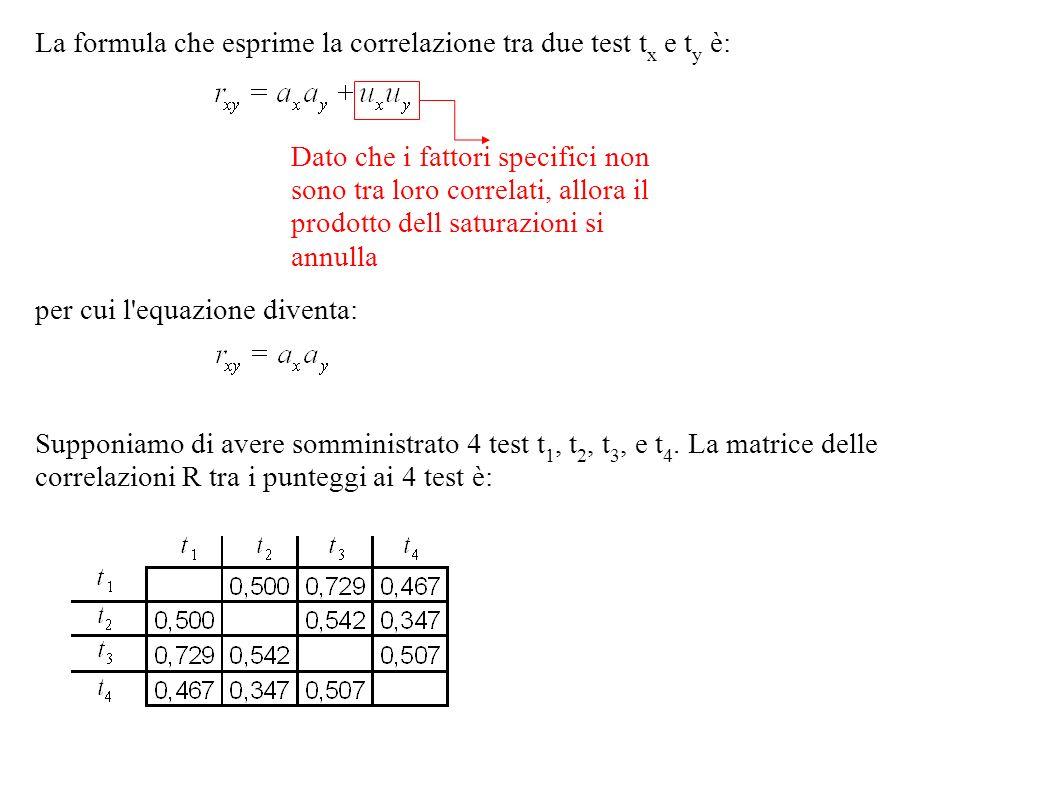 La formula che esprime la correlazione tra due test t x e t y è: per cui l'equazione diventa: Supponiamo di avere somministrato 4 test t 1, t 2, t 3,