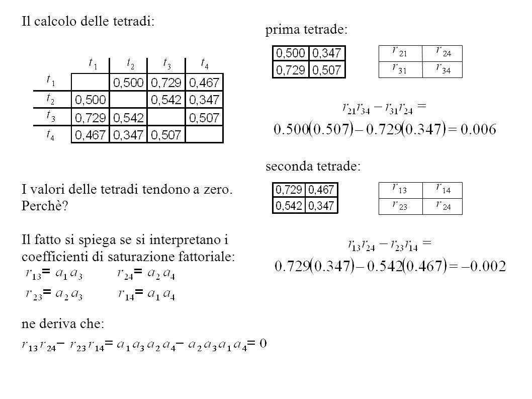 Il calcolo delle tetradi: I valori delle tetradi tendono a zero. Perchè? Il fatto si spiega se si interpretano i coefficienti di saturazione fattorial