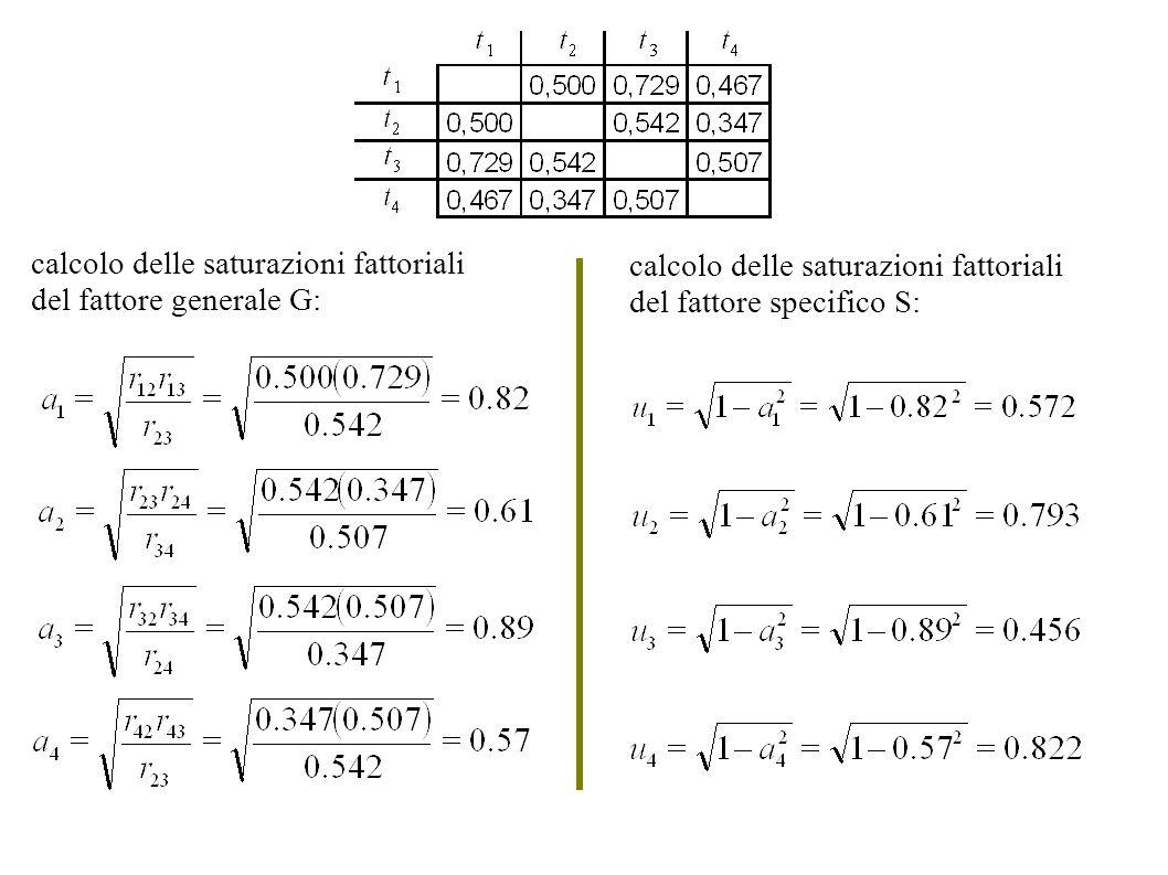 calcolo delle saturazioni fattoriali del fattore generale G: calcolo delle saturazioni fattoriali del fattore specifico S: