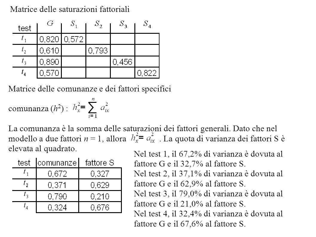 Matrice delle saturazioni fattoriali Matrice delle comunanze e dei fattori specifici comunanza (h 2 ) : La comunanza è la somma delle saturazioni dei