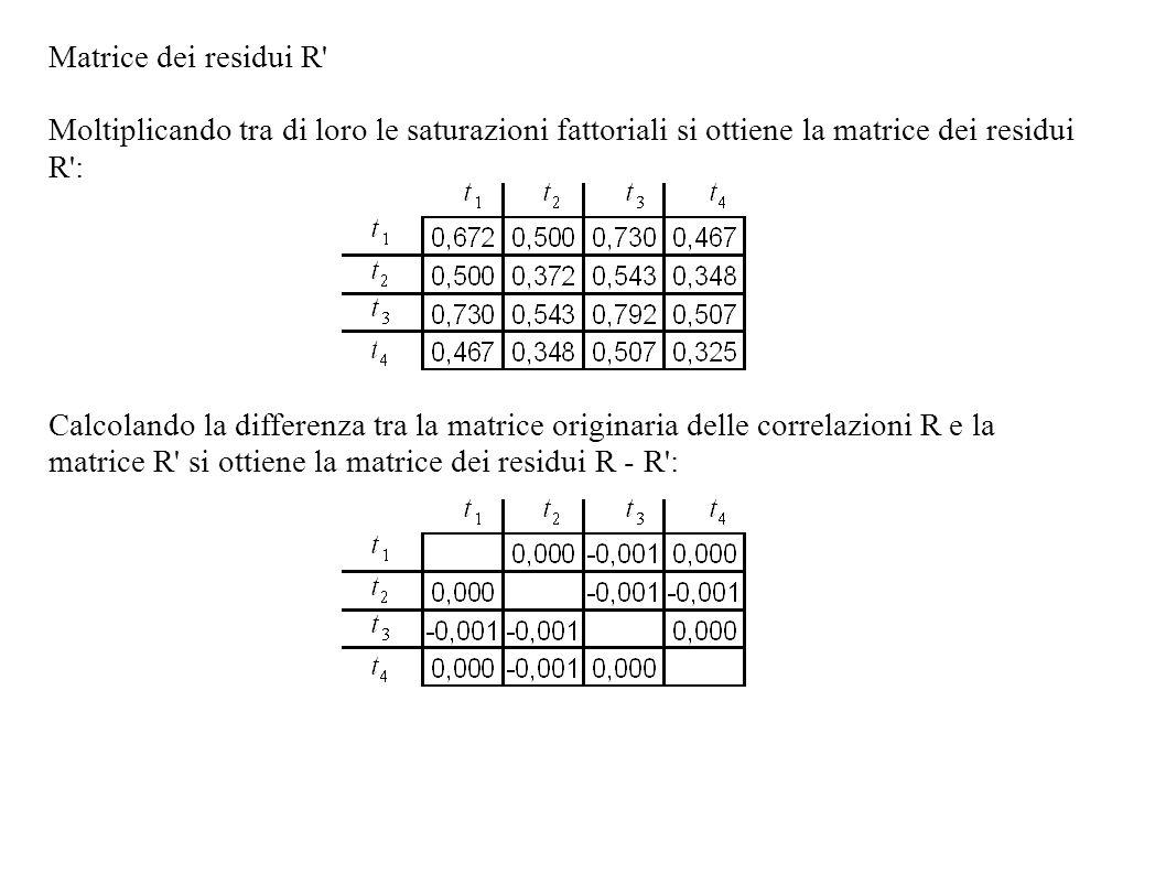 Matrice dei residui R' Moltiplicando tra di loro le saturazioni fattoriali si ottiene la matrice dei residui R': Calcolando la differenza tra la matri