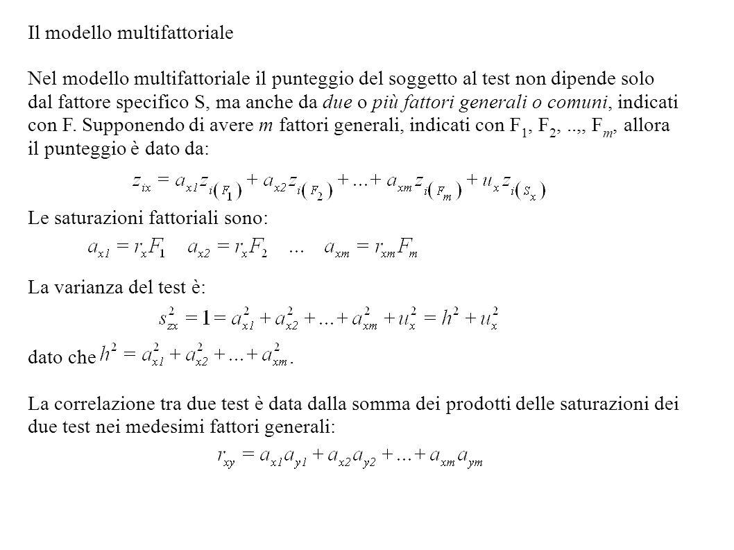 Il modello multifattoriale Nel modello multifattoriale il punteggio del soggetto al test non dipende solo dal fattore specifico S, ma anche da due o p