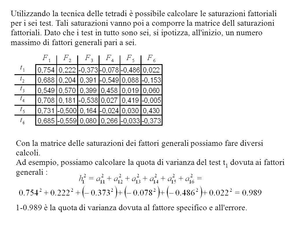 Utilizzando la tecnica delle tetradi è possibile calcolare le saturazioni fattoriali per i sei test. Tali saturazioni vanno poi a comporre la matrice