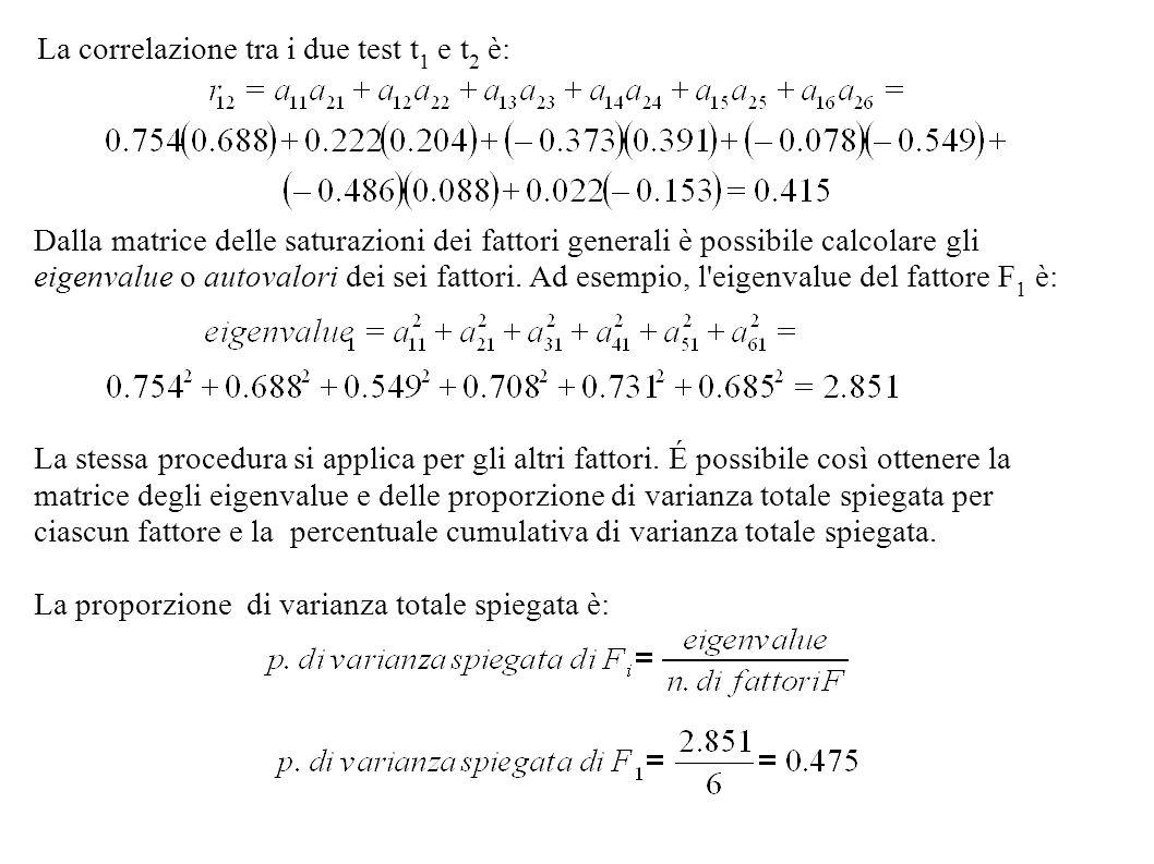 La correlazione tra i due test t 1 e t 2 è: Dalla matrice delle saturazioni dei fattori generali è possibile calcolare gli eigenvalue o autovalori dei
