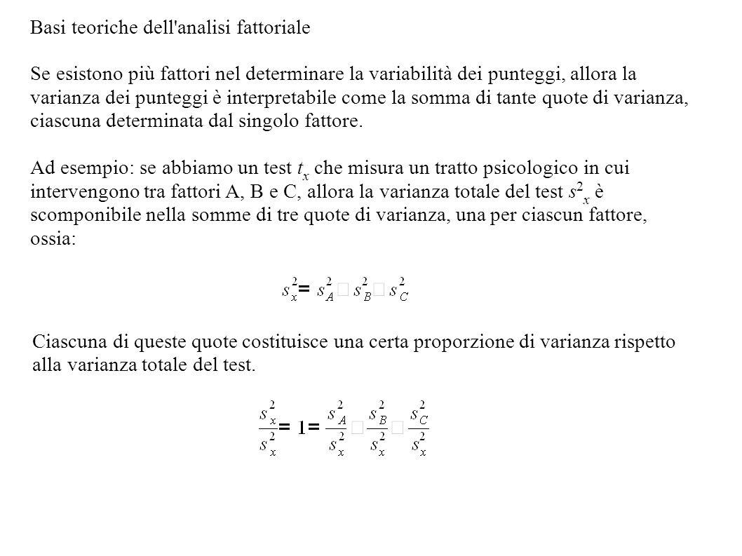 Basi teoriche dell'analisi fattoriale Se esistono più fattori nel determinare la variabilità dei punteggi, allora la varianza dei punteggi è interpret