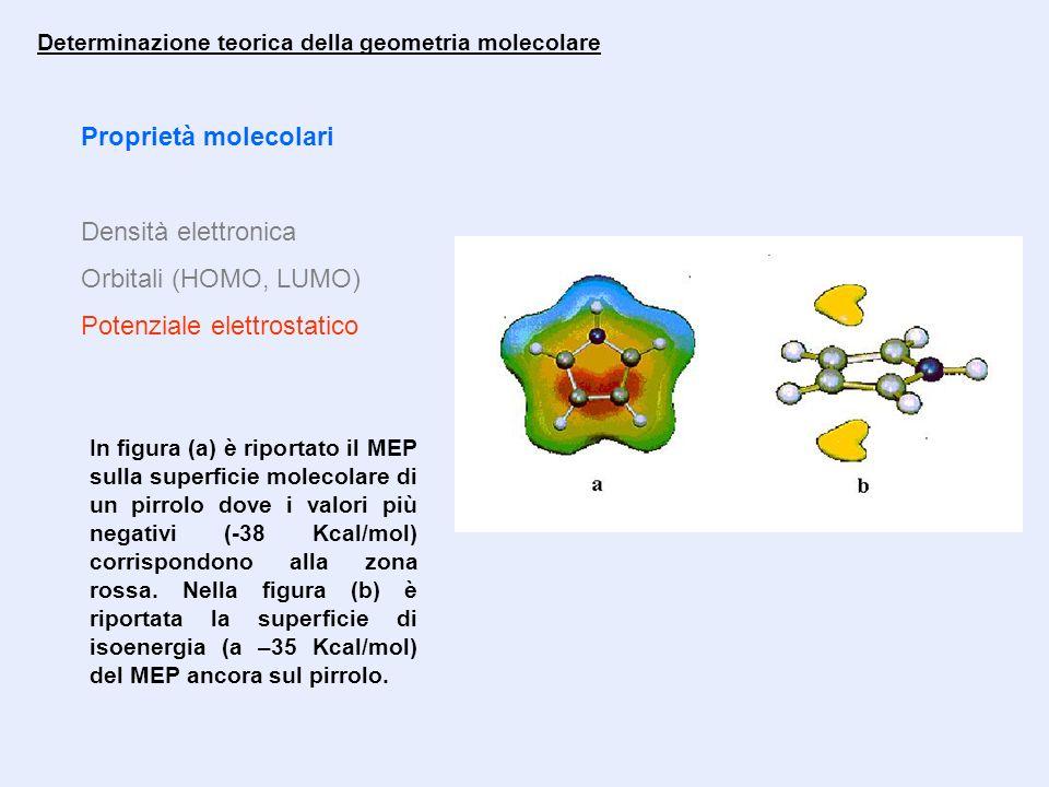 Proprietà molecolari Densità elettronica Orbitali (HOMO, LUMO) Potenziale elettrostatico Determinazione teorica della geometria molecolare In figura (