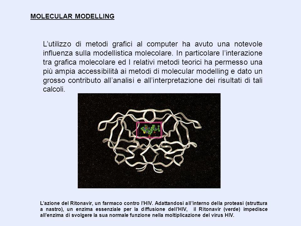 Meccanica molecolare: campi di forza Termini di non legame (non bonded) Il termine non bonded tiene conto delle interazioni tra coppie di atomi che si trovano in diverse molecole o che si trovano nella stessa molecola ma che sono separati da almeno tre legami.
